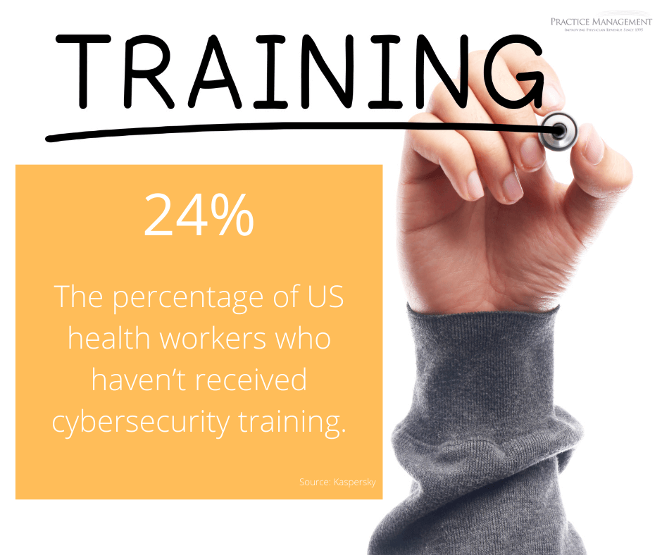 Is your staff cybersecurity trained?